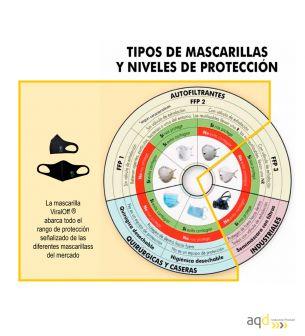 Mascarilla anticontagio para uso industrial y profesional. Pack 20 unidades - Mascarilla anticontagio para uso industrial y p...