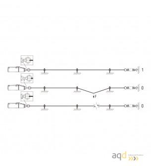 ZQ 700-02 - Bimanuales, pedales y mandos de seguridad