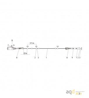 ZQ 900-02 - Bimanuales, pedales y mandos de seguridad