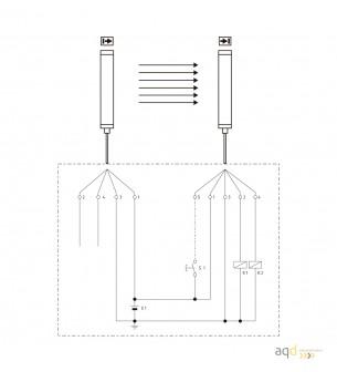 Barrera optoelectrónica, categoría 4, para manos, protección 1050 mm - SLC440COM: barrera categoría 4 (Manos)